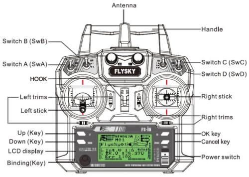 flysky_fs_i6_transmitter_controls